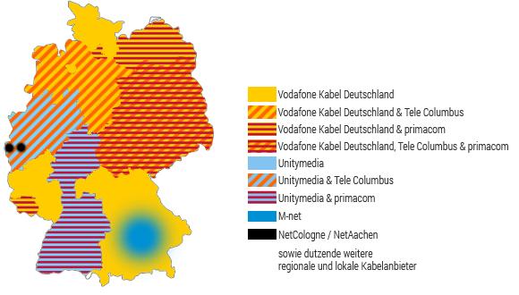 Kabelanbieter in Deutschland