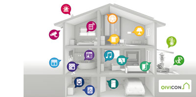 QIVICON Haussteuerung; Bild: Telekom